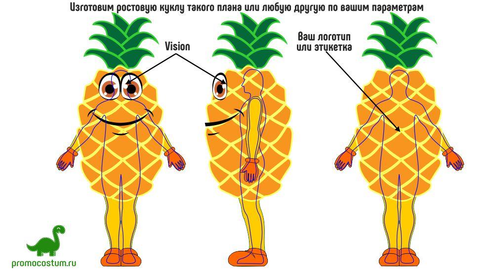 ростовая кукла ананас, костюм ананаса
