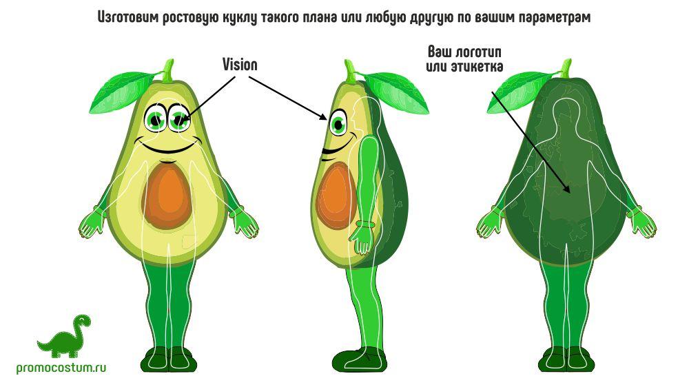 ростовая кукла авокадо, костюм авокадо