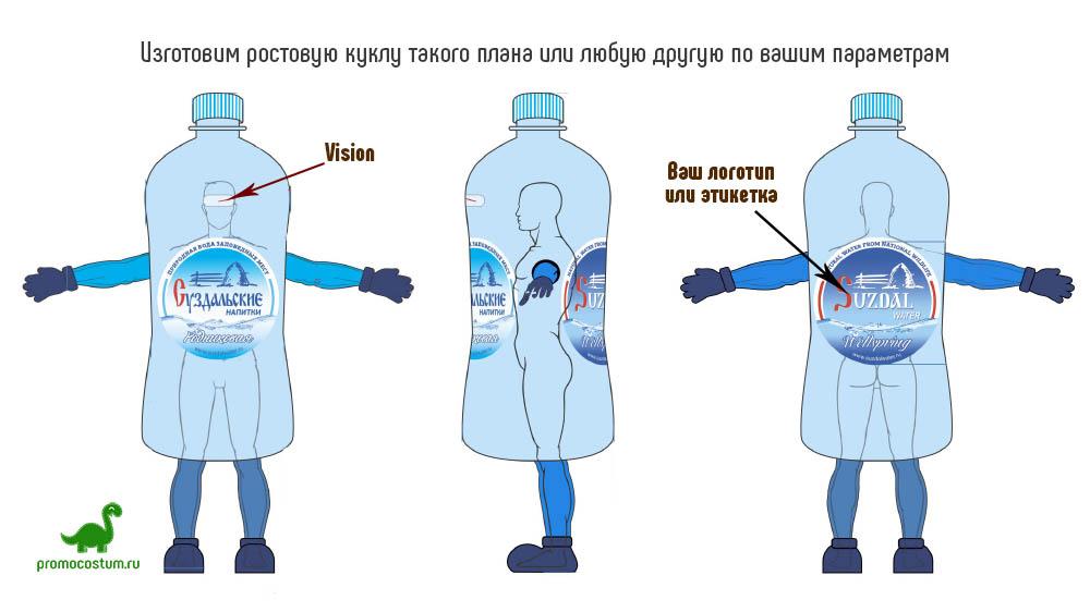 Пример эскиза ростовая кукла бутылка воды