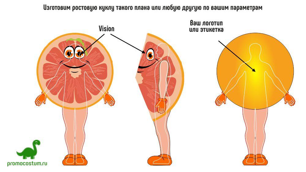 ростовая кукла грейпфрут, костюм грейпфрута