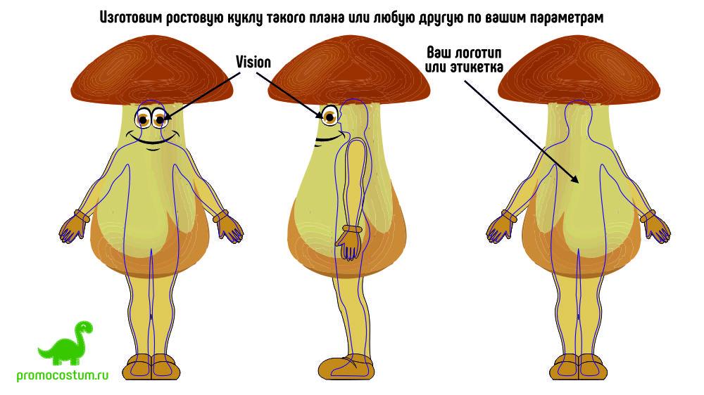 ростовая кукла гриб, костюм гриба