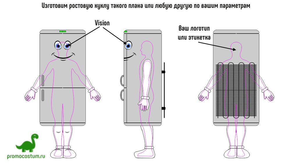 Ростовая кукла холодильник, костюм холодильника