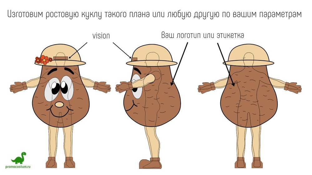 ростовая кукла картошка, костюм картошки