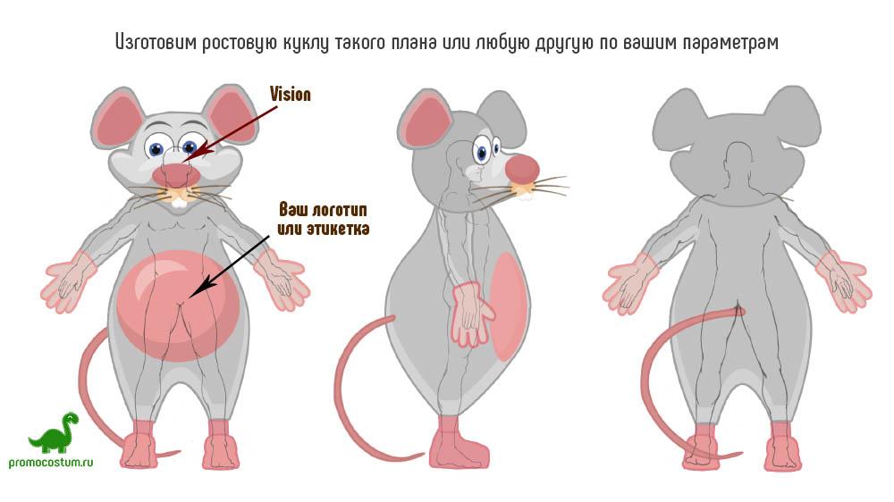 Пример эскиза - ростовая кукла крыса