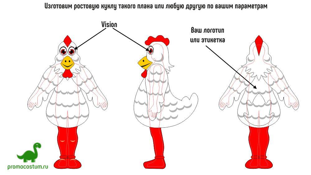 ростовая кукла курица, костюм курицы