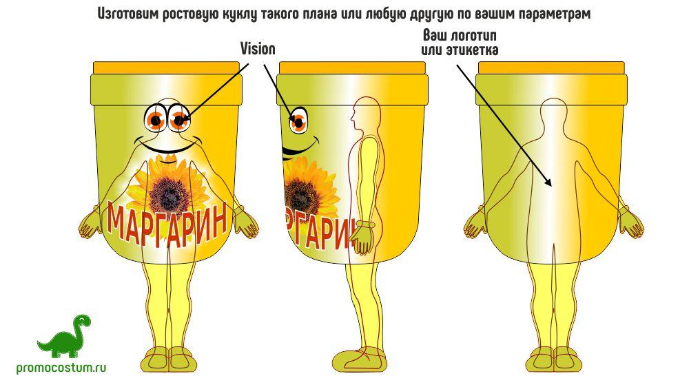 ростовая кукла маргарин, костюм маргарина