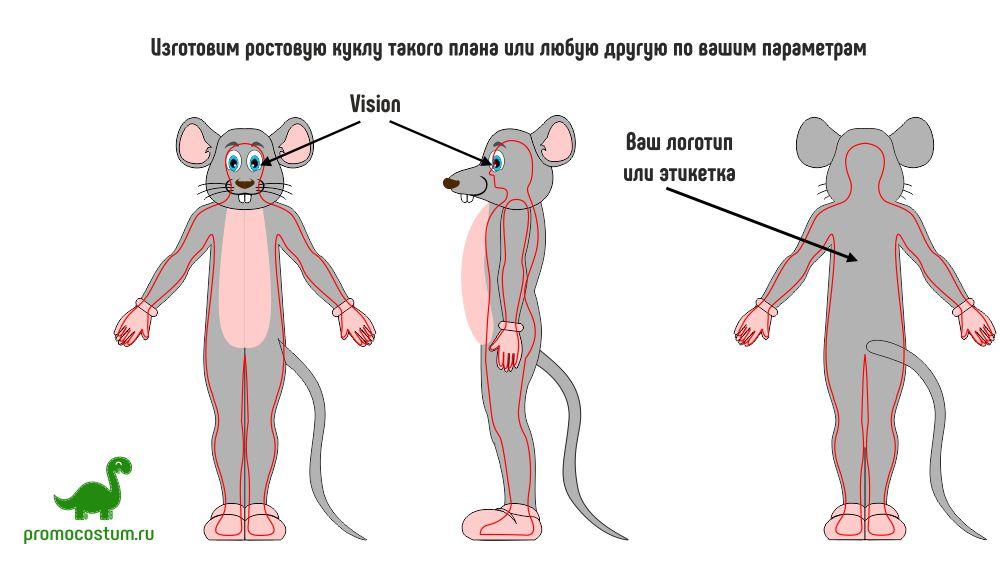 ростовая кукла мышь, костюм мыши