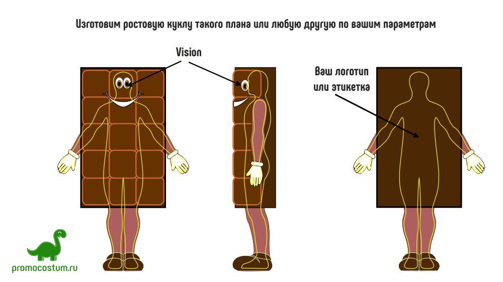Ростовая кукла шоколадка, костюм шоколадки