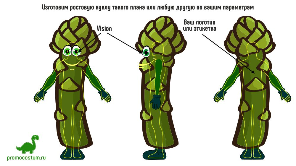 ростовая кукла спаржа, костюм спаржи