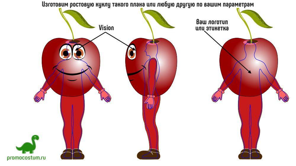Ростовая кукла вишня, костюм вишни