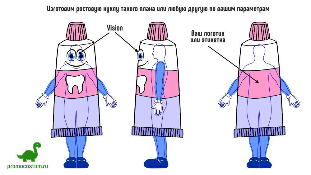 Ростовая кукла зубная паста, костюм зубной пасты